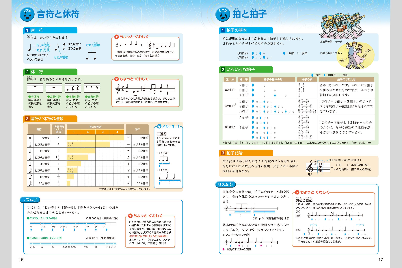 パノラマワイド版 音楽・表現 ... : 中学校漢字ドリル : 中学