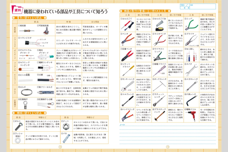 授業で使える楽しいノート!技術の楽習(RAKU-SHU) エネルギー変換