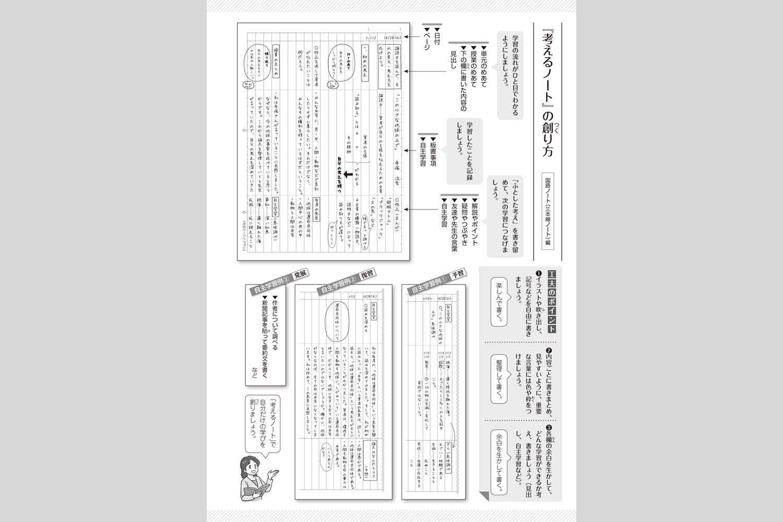漢字のリピート練習帳 | 中学校 ...
