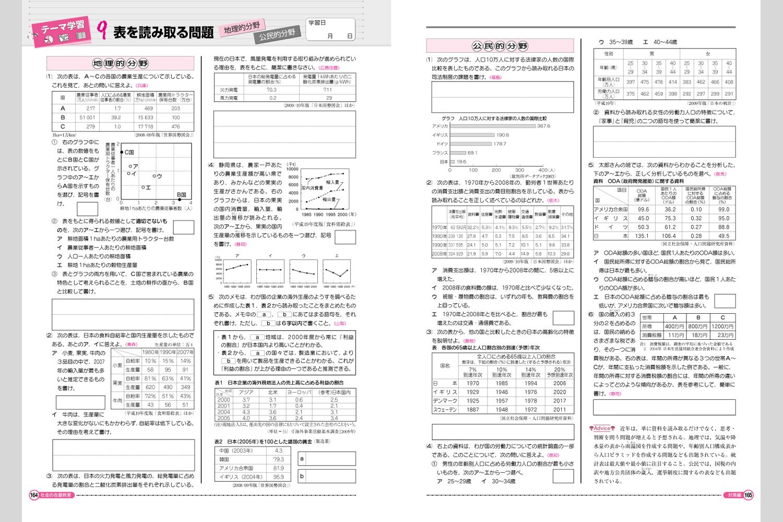 漢字 漢字ドリルノート : 社会の自習教室   中学校教材 ...