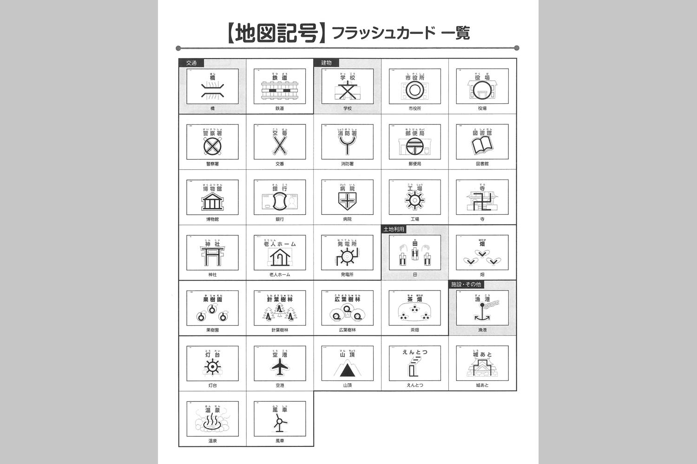 地図 由来 記号 に する 漢字